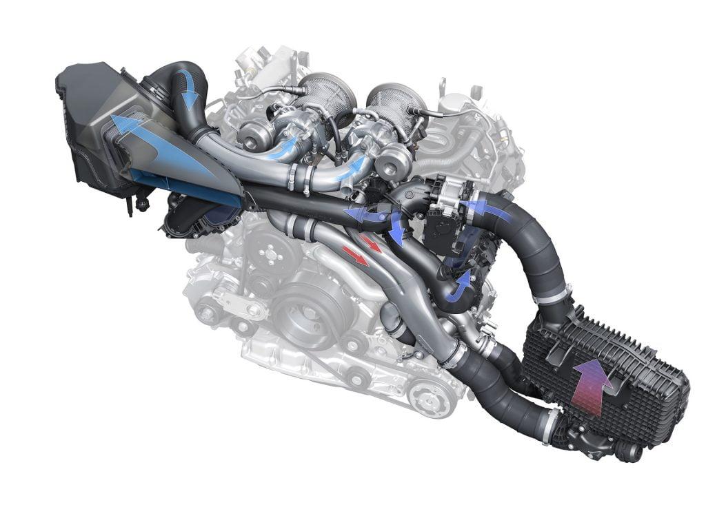 Tìm hiểu về turbo tăng áp đối với động cơ diesel ô tô